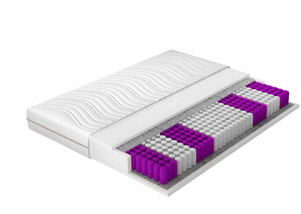 NABBI Pineta 200 obojstranný taštičkový matrac pružiny