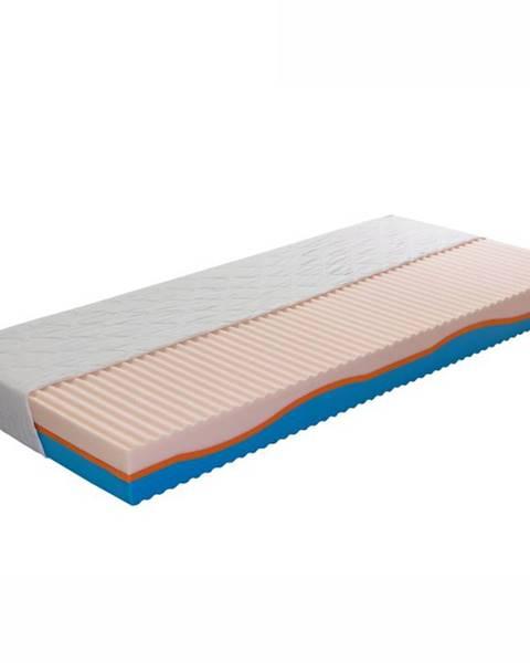 Biela posteľ GUMOTEX